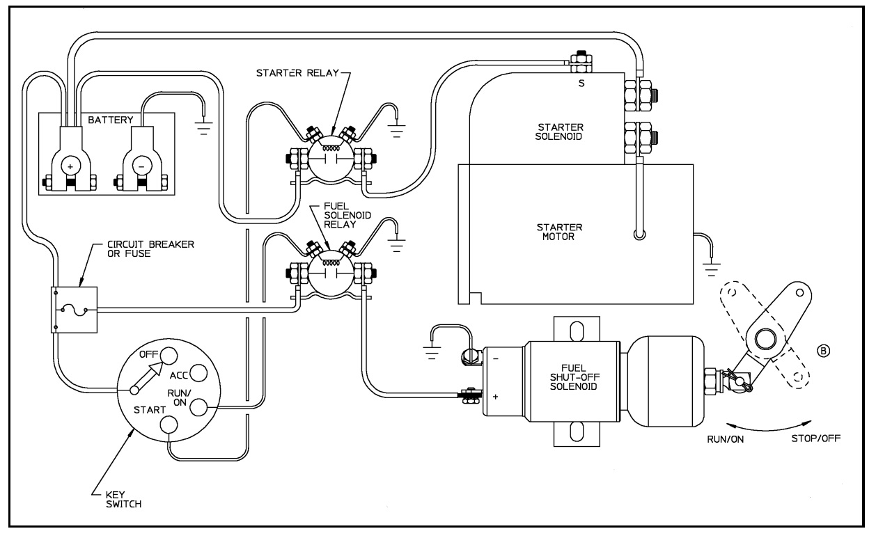 larryb's syncro start fuel shutdown solenoid, sa 4259 12, 1751 voltage regulator wiring diagram wiring diagram here